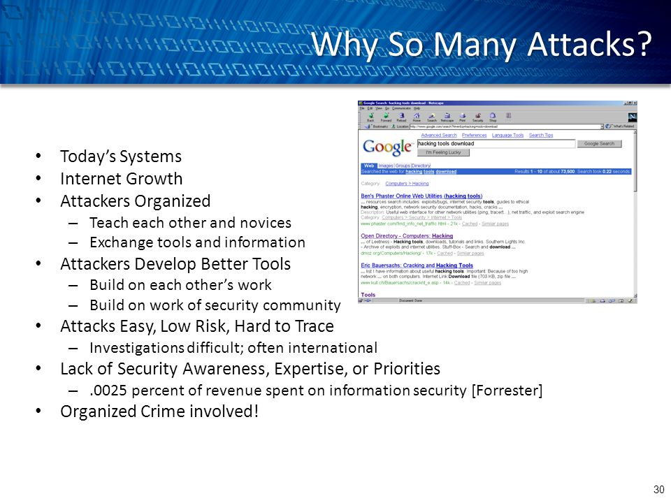 Why So Many Attacks? Today's Systems Internet Growth Attackers Organized – Teach each other and novices – Exchange tools and information Attackers Dev