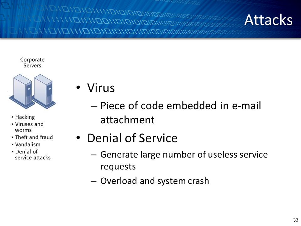 Attacks Virus – Piece of code embedded in e-mail attachment Denial of Service – Generate large number of useless service requests – Overload and syste