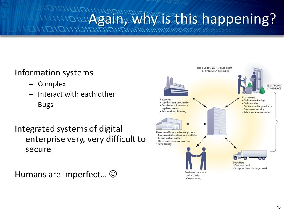 Again, why is this happening? Information systems – Complex – Interact with each other – Bugs Integrated systems of digital enterprise very, very diff