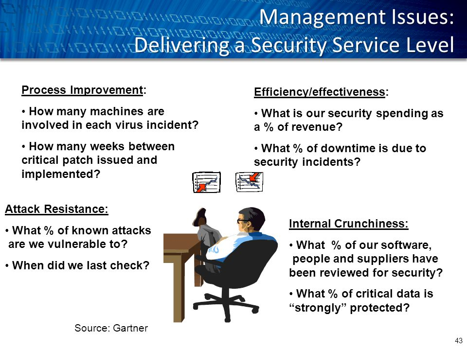 Management Issues: Delivering a Security Service Level Attack Resistance: What % of known attacks are we vulnerable to? When did we last check? Proces