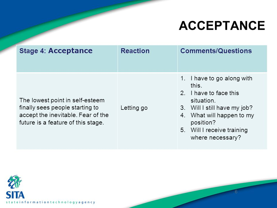 6 ACCEPTANCE Stage 4: Acceptance ReactionComments/Questions The lowest point in self-esteem finally sees people starting to accept the inevitable.
