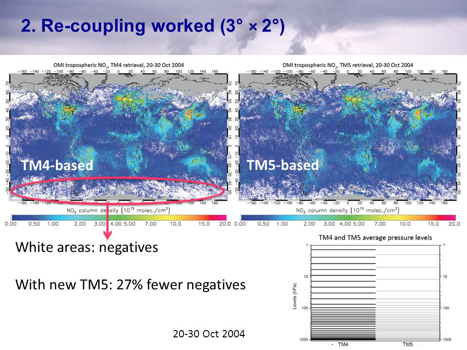 2. Re-coupling worked (3° × 2°) TM5-based TM4-based White areas: negatives With new TM5: 27% fewer negatives 20-30 Oct 2004