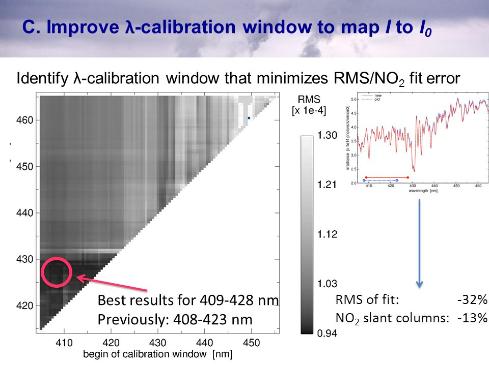 C. Improve λ -calibration window to map I to I 0 Identify λ-calibration window that minimizes RMS/NO 2 fit error Best results for 409-428 nm Previousl