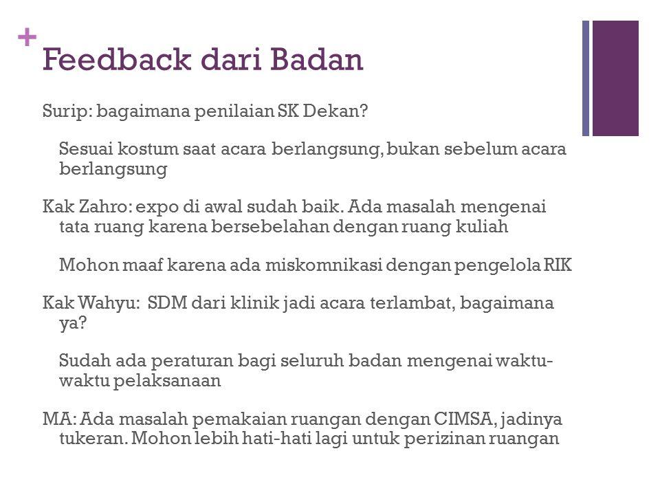 + Feedback dari Badan Surip: bagaimana penilaian SK Dekan.