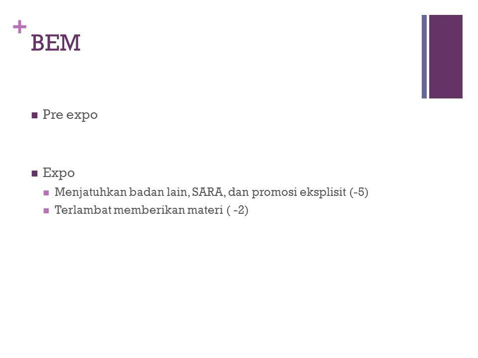 + BEM Pre expo Expo Menjatuhkan badan lain, SARA, dan promosi eksplisit (-5) Terlambat memberikan materi ( -2)