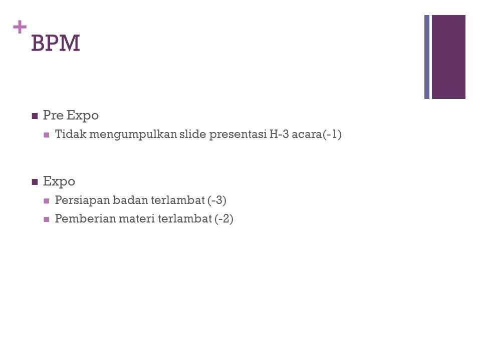 + BPM Pre Expo Tidak mengumpulkan slide presentasi H-3 acara(-1) Expo Persiapan badan terlambat (-3) Pemberian materi terlambat (-2)