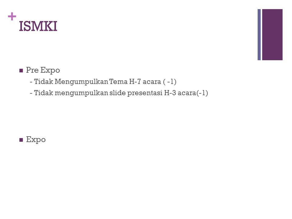 + ISMKI Pre Expo - Tidak Mengumpulkan Tema H-7 acara ( -1) - Tidak mengumpulkan slide presentasi H-3 acara(-1) Expo
