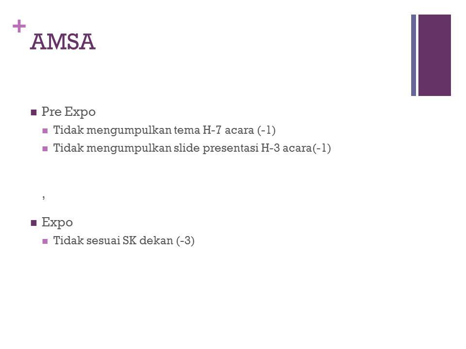 + AMSA Pre Expo Tidak mengumpulkan tema H-7 acara (-1) Tidak mengumpulkan slide presentasi H-3 acara(-1), Expo Tidak sesuai SK dekan (-3)
