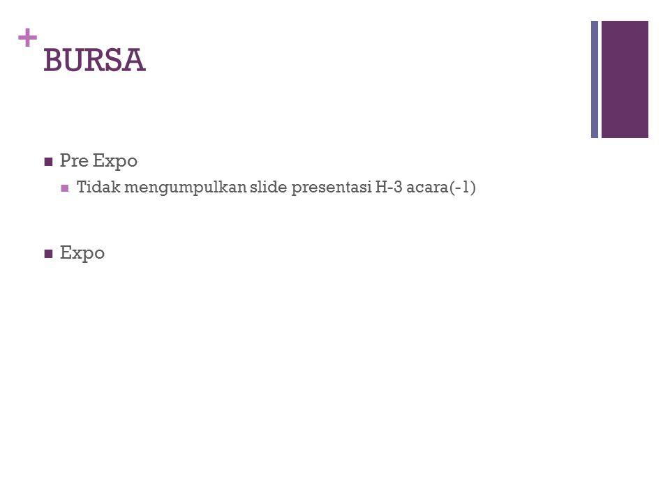 + BURSA Pre Expo Tidak mengumpulkan slide presentasi H-3 acara(-1) Expo