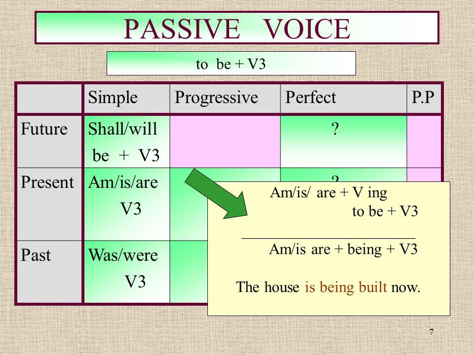 8 PASSIVE VOICE SimpleProgressivePerfectP.P FutureShall/will be + V3 .