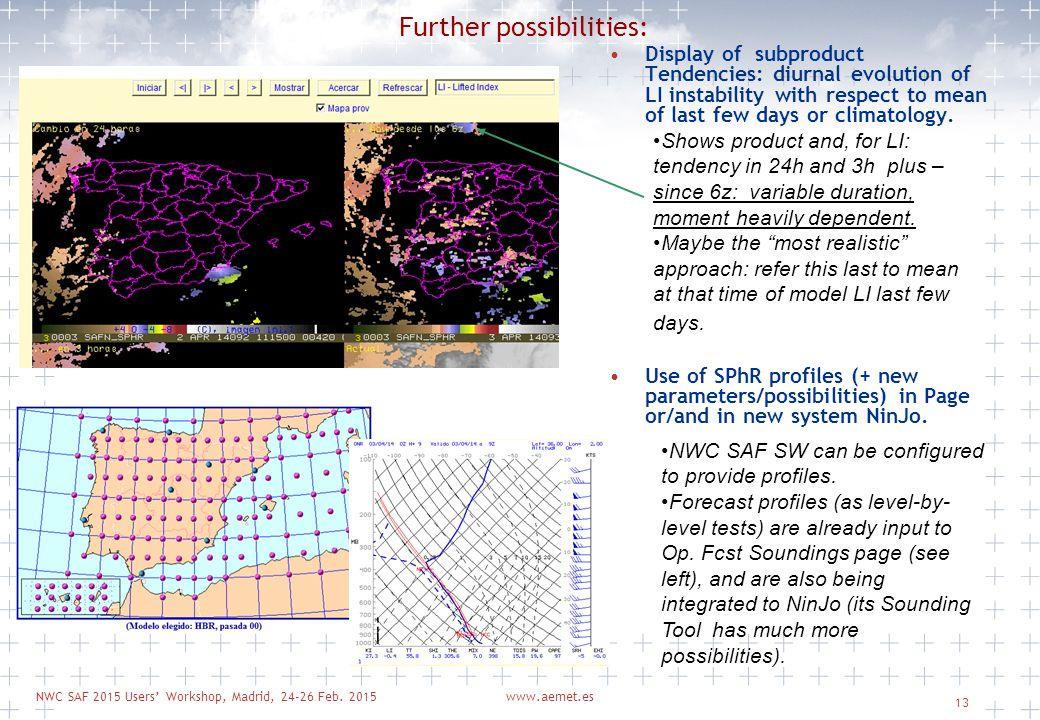 NWC SAF 2015 Users' Workshop, Madrid, 24-26 Feb. 2015www.aemet.es 13 Display of subproduct Tendencies: diurnal evolution of LI instability with respec