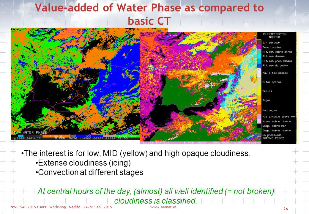 NWC SAF 2015 Users' Workshop, Madrid, 24-26 Feb. 2015www.aemet.es 26 Value-added of Water Phase as compared to basic CT The interest is for low, MID (
