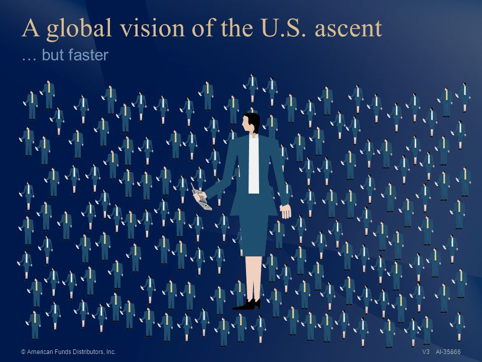 AI-35866© American Funds Distributors, Inc. A global vision of the U.S. ascent … but faster V3