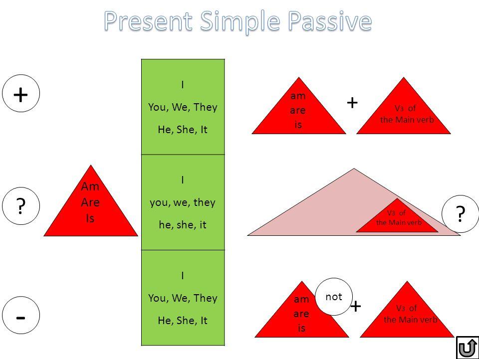 + . - V 3 of the Main verb .
