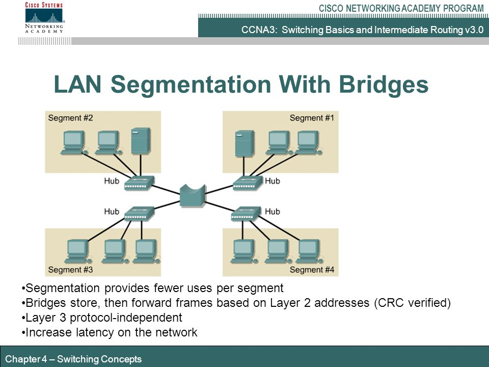 CCNA3: Switching Basics and Intermediate Routing v3.0 CISCO NETWORKING ACADEMY PROGRAM Chapter 4 – Switching Concepts LAN Segmentation With Bridges Segmentation provides fewer uses per segment Bridges store, then forward frames based on Layer 2 addresses (CRC verified) Layer 3 protocol-independent Increase latency on the network