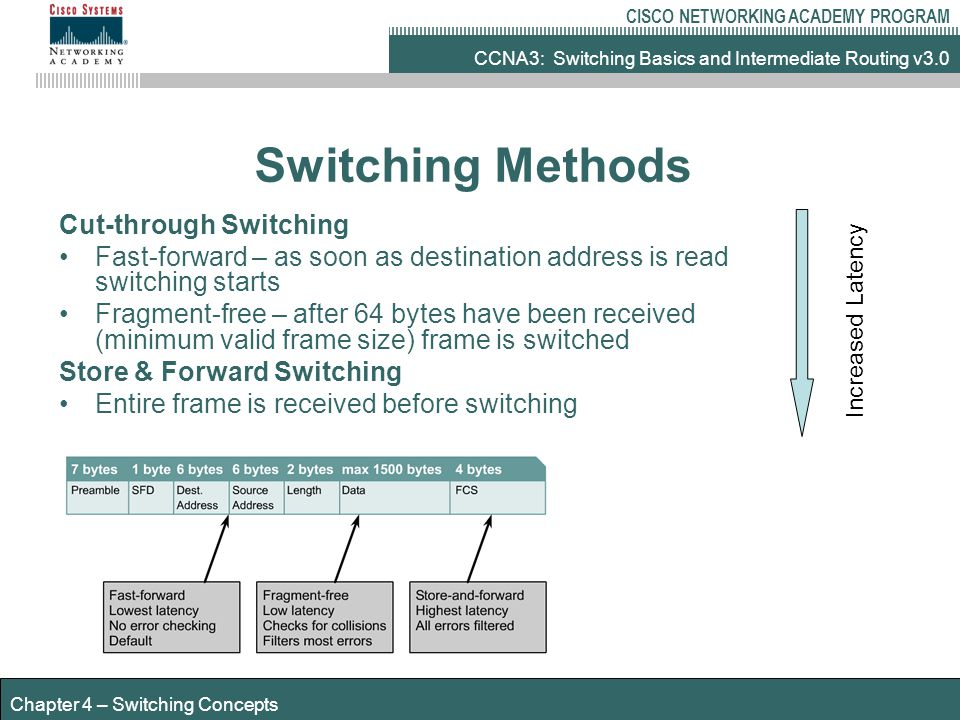 CCNA3: Switching Basics and Intermediate Routing v3.0 CISCO NETWORKING ACADEMY PROGRAM Chapter 4 – Switching Concepts Switching Methods Cut-through Switching Fast-forward – as soon as destination address is read switching starts Fragment-free – after 64 bytes have been received (minimum valid frame size) frame is switched Store & Forward Switching Entire frame is received before switching Increased Latency