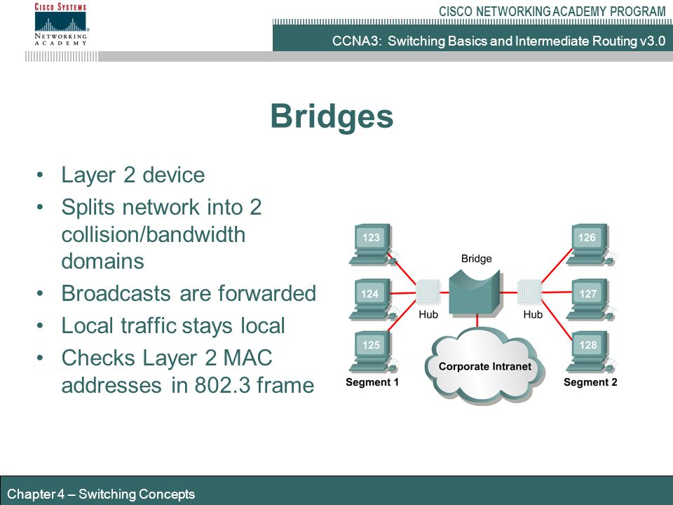 CCNA3: Switching Basics and Intermediate Routing v3.0 CISCO NETWORKING ACADEMY PROGRAM Chapter 4 – Switching Concepts LAN Segmentation With Routers More manageable, greater functionality, multiple active paths Smaller broadcast domains Operates at Layer 3