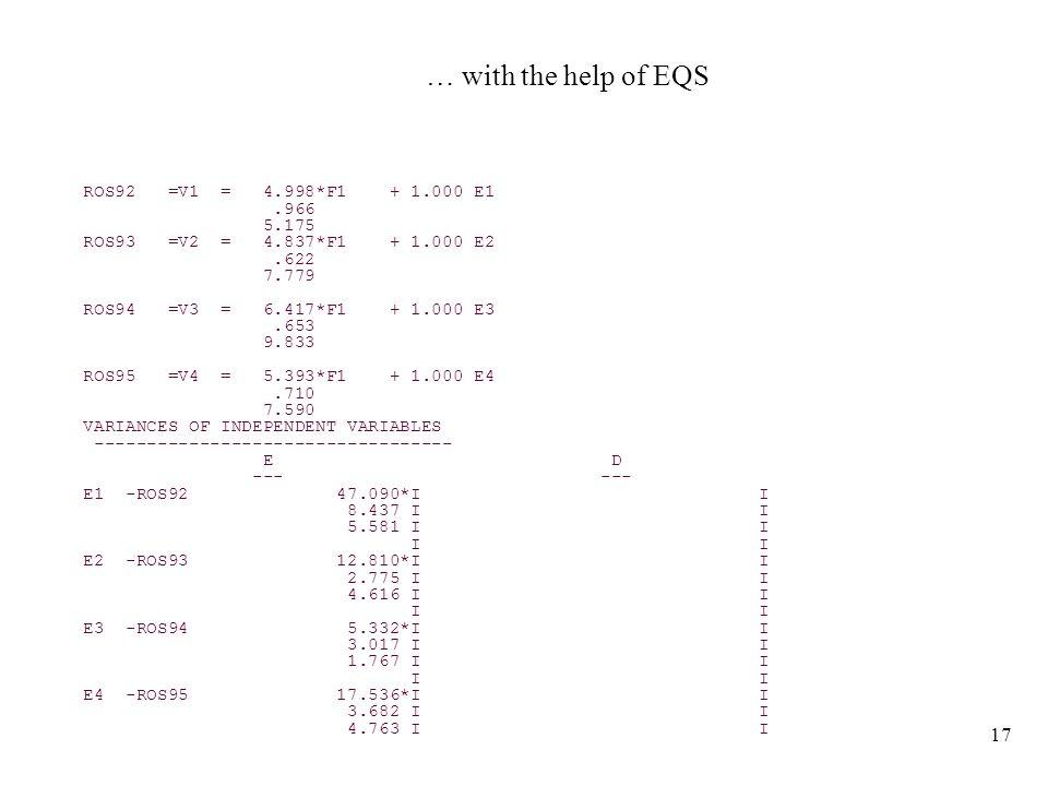 17 ROS92 =V1 = 4.998*F1 + 1.000 E1.966 5.175 ROS93 =V2 = 4.837*F1 + 1.000 E2.622 7.779 ROS94 =V3 = 6.417*F1 + 1.000 E3.653 9.833 ROS95 =V4 = 5.393*F1 + 1.000 E4.710 7.590 VARIANCES OF INDEPENDENT VARIABLES ---------------------------------- E D --- --- E1 -ROS92 47.090*I I 8.437 I I 5.581 I I I I E2 -ROS93 12.810*I I 2.775 I I 4.616 I I I I E3 -ROS94 5.332*I I 3.017 I I 1.767 I I I I E4 -ROS95 17.536*I I 3.682 I I 4.763 I I … with the help of EQS