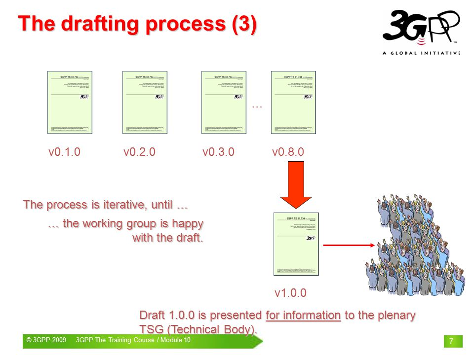 © 3GPP 2009 Mobile World Congress, Barcelona, 19 th February 2009© 3GPP GPP The Training Course / Module 10 7 v0.1.0v0.2.0v0.3.0 … The process is iterative, until … v0.8.0 … the working group is happy with the draft.