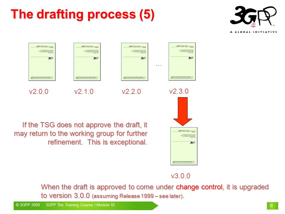© 3GPP 2009 Mobile World Congress, Barcelona, 19 th February 2009© 3GPP GPP The Training Course / Module 10 9 v2.0.0v2.1.0v2.2.0 … If the TSG does not approve the draft, it may return to the working group for further refinement.