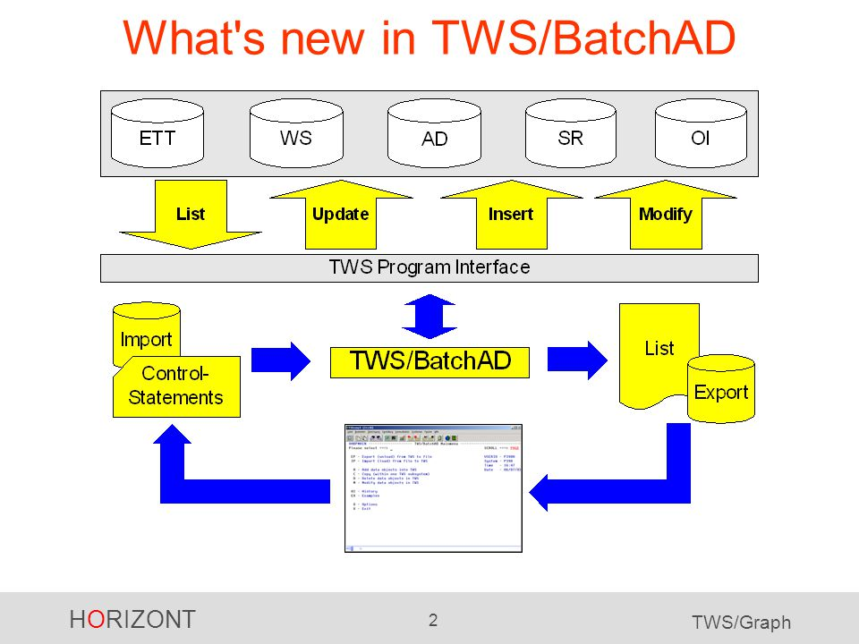 HORIZONT 2 TWS/Graph What s new in TWS/BatchAD