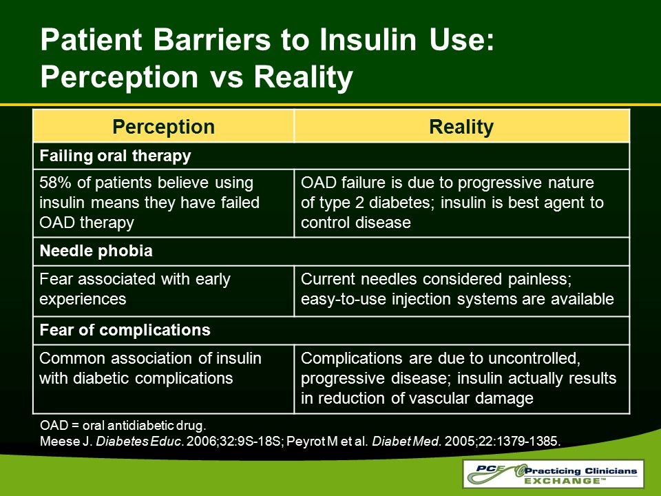 PerceptionReality Failing oral therapy 58% of patients believe using insulin means they have failed OAD therapy OAD failure is due to progressive natu