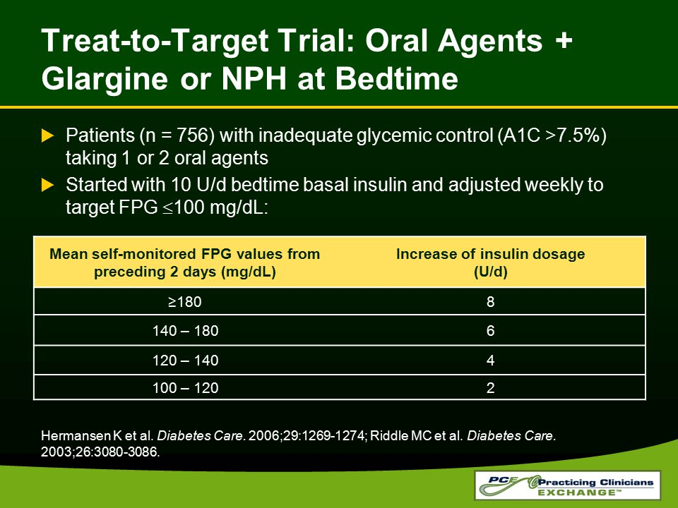 Treat-to-Target Trial: Oral Agents + Glargine or NPH at Bedtime  Patients (n = 756) with inadequate glycemic control (A1C >7.5%) taking 1 or 2 oral a