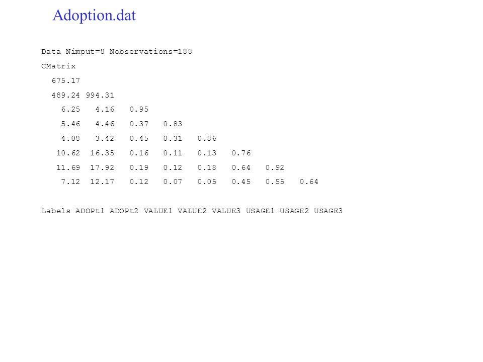Data Nimput=8 Nobservations=188 CMatrix 675.17 489.24 994.31 6.25 4.16 0.95 5.46 4.46 0.37 0.83 4.08 3.42 0.45 0.31 0.86 10.62 16.35 0.16 0.11 0.13 0.76 11.69 17.92 0.19 0.12 0.18 0.64 0.92 7.12 12.17 0.12 0.07 0.05 0.45 0.55 0.64 Labels ADOPt1 ADOPt2 VALUE1 VALUE2 VALUE3 USAGE1 USAGE2 USAGE3 Adoption.dat