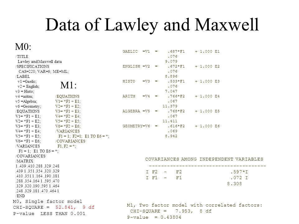 Data of Lawley and Maxwell /TITLE Lawley and Maxwell data /SPECIFICATIONS CAS=220; VAR=6; ME=ML; /LABEL v1 =Gaelic; v2 = English; v3 = Histo; v4 =aritm; v5 =Algebra; v6 =Geometry; /EQUATIONS V1= *F1 + E1; V2= *F1 + E2; V3= *F1 + E3; V4= *F1 + E4; V5= *F1 + E5; V6= *F1 + E6; /VARIANCES F1 = 1; E1 TO E6 = *; /COVARIANCES /MATRIX 1.439.410.288.329.248.439 1.351.354.320.329.410.351 1.164.190.181.288.354.164 1.595.470.329.320.190.595 1.464.248.329.181.470.464 1 /END /EQUATIONS V1= *F1 + E1; V2= *F1 + E2; V3= *F1 + E3; V4= *F2 + E4; V5= *F2 + E5; V6= *F2 + E6; /VARIANCES F1 = 1; F2=1; E1 TO E6 = *; /COVARIANCES F1, F2 = *; GAELIC =V1 =.687*F1 + 1.000 E1.076 9.079 ENGLISH =V2 =.672*F1 + 1.000 E2.076 8.896 HISTO =V3 =.533*F1 + 1.000 E3.076 7.047 ARITM =V4 =.766*F2 + 1.000 E4.067 11.379 ALGEBRA =V5 =.768*F2 + 1.000 E5.067 11.411 GEOMETRY=V6 =.616*F2 + 1.000 E6.069 8.942 COVARIANCES AMONG INDEPENDENT VARIABLES --------------------------------------- I F2 - F2.597*I I F1 - F1.072 I 8.308 M0: M1: M0, Single factor model CHI-SQUARE = 52.841, 9 df P-value LESS THAN 0.001 M1, Two factor model with correlated factors: CHI-SQUARE = 7.953, 8 df P-value = 0.43804