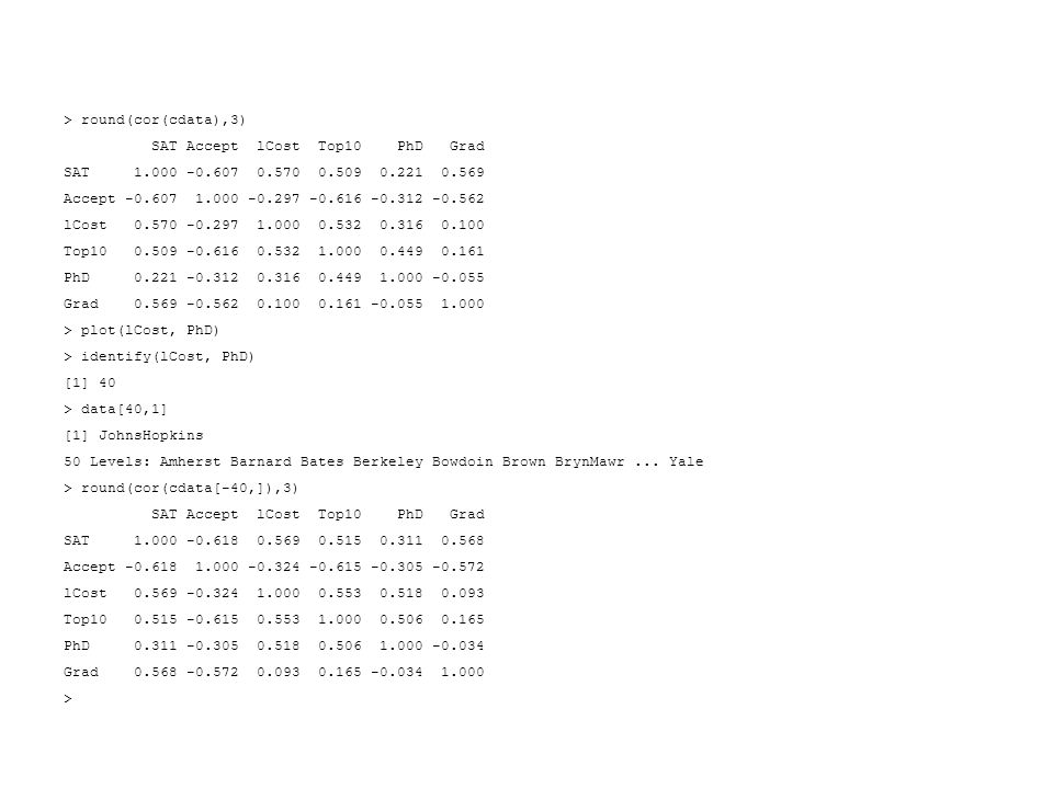> factanal(cdata, factors=2) Call: fac=factanal(cdata, factors=2, scores= regression ) Uniquenesses: SAT Accept lCost Top10 PhD Grad 0.388 0.353 0.600 0.256 0.708 0.005 Loadings: Factor1 Factor2 SAT 0.484 0.615 Accept -0.523 -0.612 lCost 0.613 0.155 Top10 0.830 0.235 PhD 0.540 Grad 0.994 Factor1 Factor2 SS loadings 1.871 1.819 Proportion Var 0.312 0.303 Cumulative Var 0.312 0.615 Test of the hypothesis that 2 factors are sufficient.