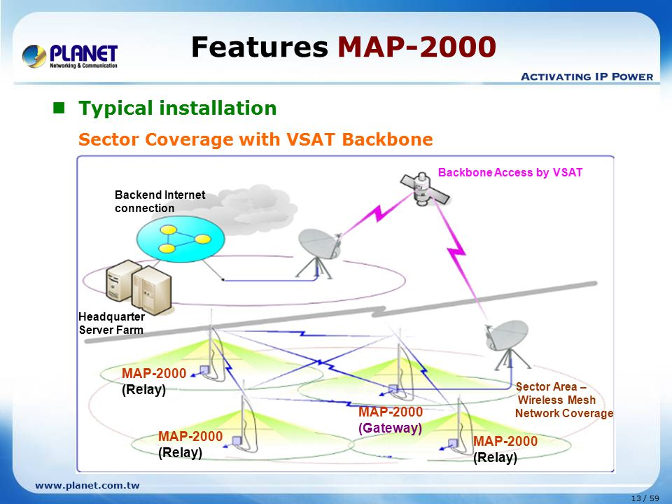 www.planet.com.tw 13 / 59 Features MAP-2000 Typical installation Sector Coverage with VSAT Backbone Sector Area – Wireless Mesh Network Coverage Backbone Access by VSAT MAP-2000 (Gateway) MAP-2000 (Relay) Backend Internet connection Headquarter Server Farm