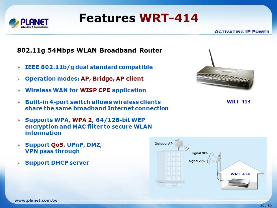www.planet.com.tw 39 / 59 802.11g 54Mbps WLAN Broadband Router  IEEE 802.11b/g dual standard compatible  Operation modes: AP, Bridge, AP client  Wireless WAN for WISP CPE application  Built-in 4-port switch allows wireless clients share the same broadband Internet connection  Supports WPA, WPA 2, 64/128-bit WEP encryption and MAC filter to secure WLAN information  Support QoS, UPnP, DMZ, VPN pass through  Support DHCP server Features WRT-414 WRT-414 Signal 70% Signal 20% Outdoor AP