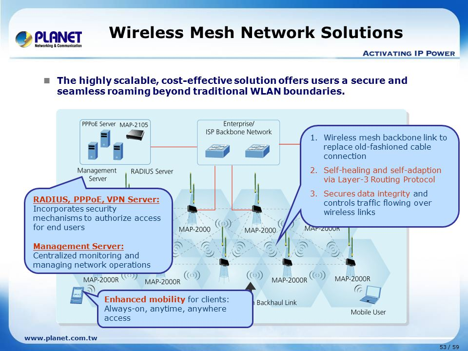 www.planet.com.tw 53 / 59 Wireless Mesh Network Solutions The highly scalable, cost-effective solution offers users a secure and seamless roaming beyond traditional WLAN boundaries.