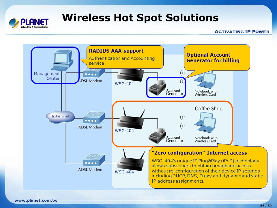 "www.planet.com.tw 56 / 59 RADIUS AAA support Authentication and Accounting service ""Zero configuration"" Internet access WSG-404's unique IP Plug&Play"