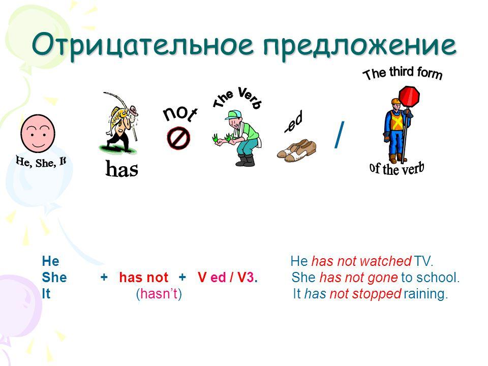 Отрицательное предложение He He has not watched TV. She + has not + V ed / V3. She has not gone to school. It (hasn't) It has not stopped raining. /