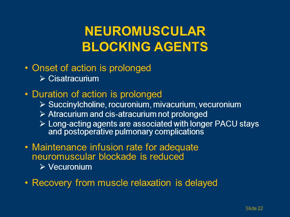 NEUROMUSCULAR BLOCKING AGENTS Onset of action is prolonged  Cisatracurium Duration of action is prolonged  Succinylcholine, rocuronium, mivacurium, vecuronium  Atracurium and cis-atracurium not prolonged  Long-acting agents are associated with longer PACU stays and postoperative pulmonary complications Maintenance infusion rate for adequate neuromuscular blockade is reduced  Vecuronium Recovery from muscle relaxation is delayed Slide 22