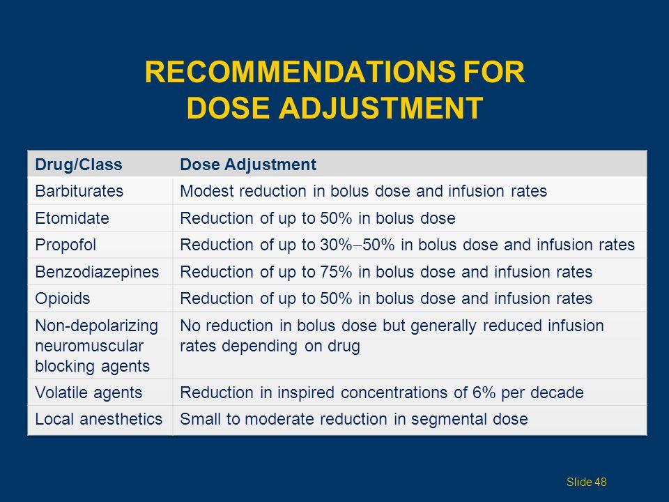 RECOMMENDATIONS FOR DOSE ADJUSTMENT Slide 48