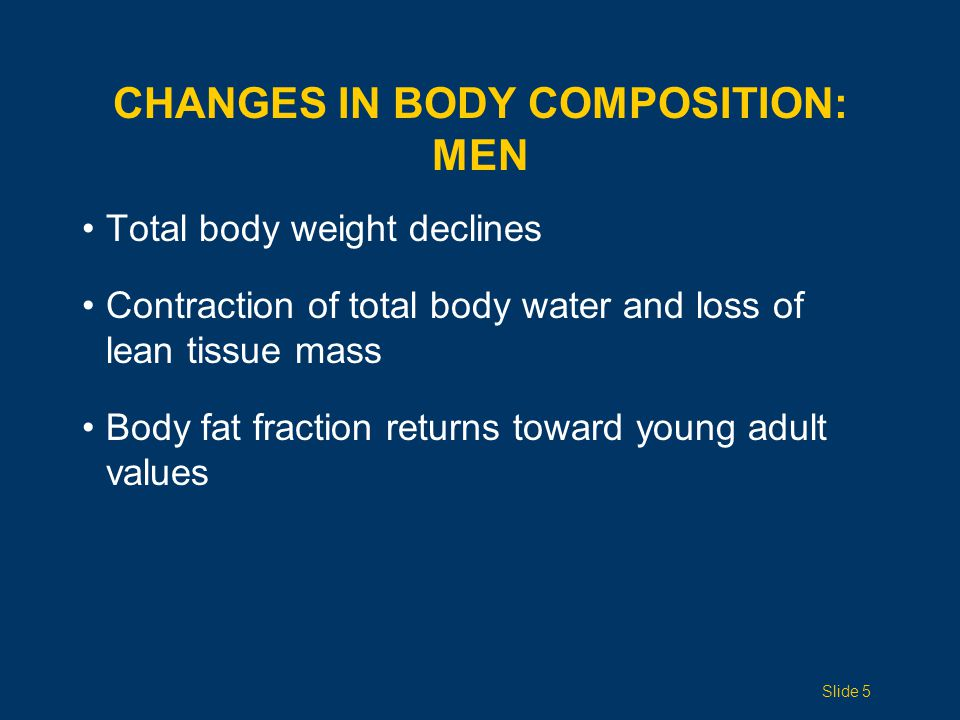 CHANGES IN BODY COMPOSITION: MEN Total body weight declines Contraction of total body water and loss of lean tissue mass Body fat fraction returns toward young adult values Slide 5
