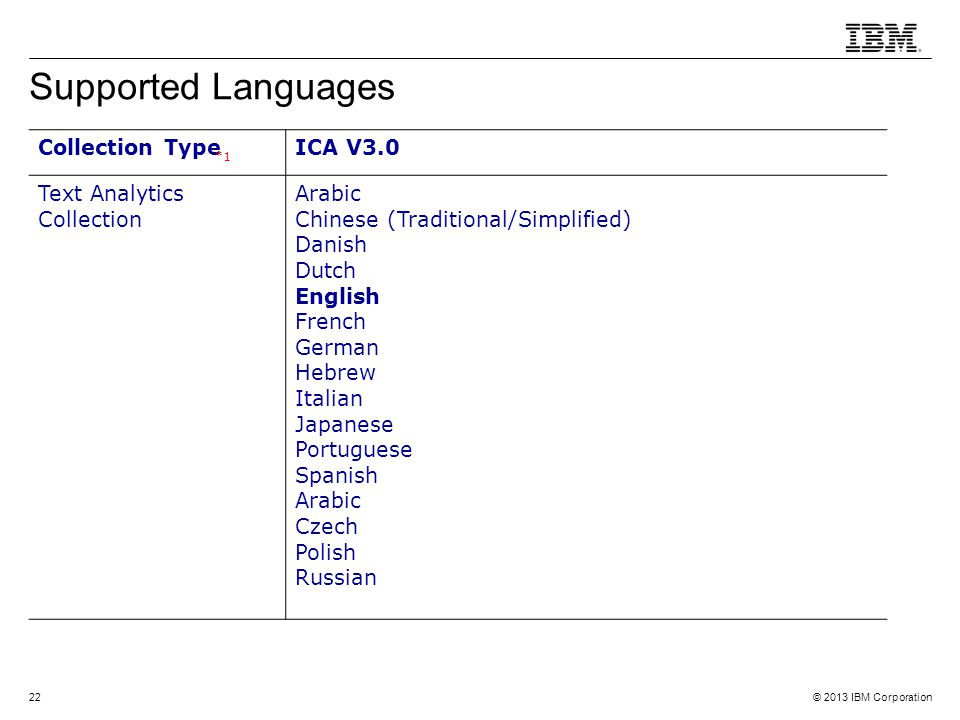 © 2013 IBM Corporation22 Supported Languages Collection TypeICA V3.0 Text Analytics Collection Arabic Chinese (Traditional/Simplified) Danish Dutch En