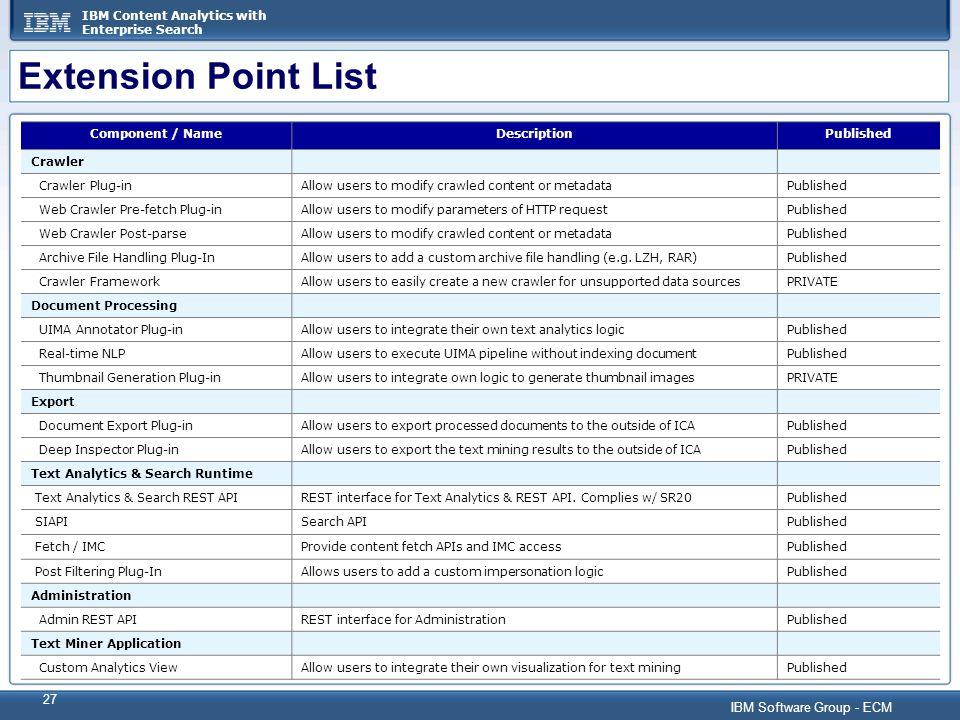 IBM Software Group - ECM IBM Content Analytics with Enterprise Search 27 Extension Point List Component / NameDescriptionPublished Crawler Crawler Plu