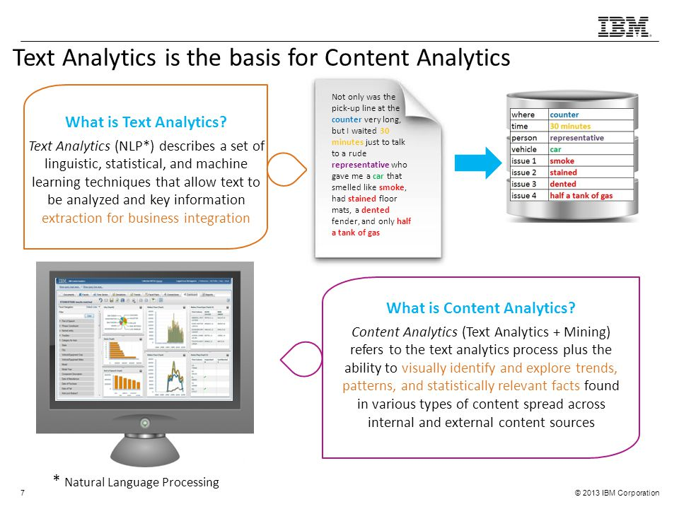 © 2013 IBM Corporation What is Text Analytics? Text Analytics (NLP*) describes a set of linguistic, statistical, and machine learning techniques that