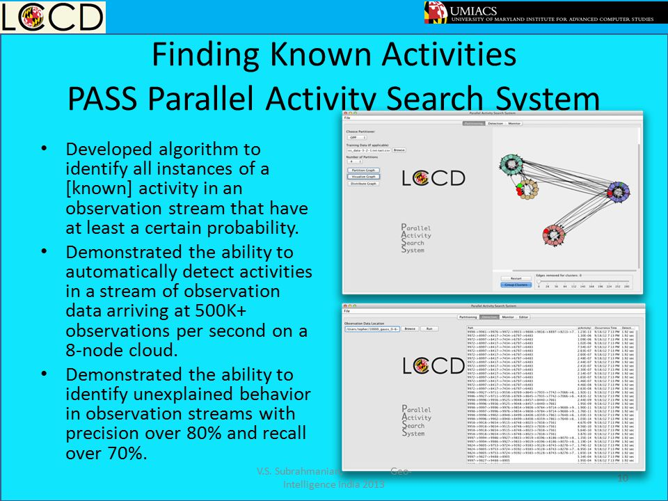 Finding Known Activities PASS Parallel Activity Search System Developed algorithm to identify all instances of a [known] activity in an observation stream that have at least a certain probability.