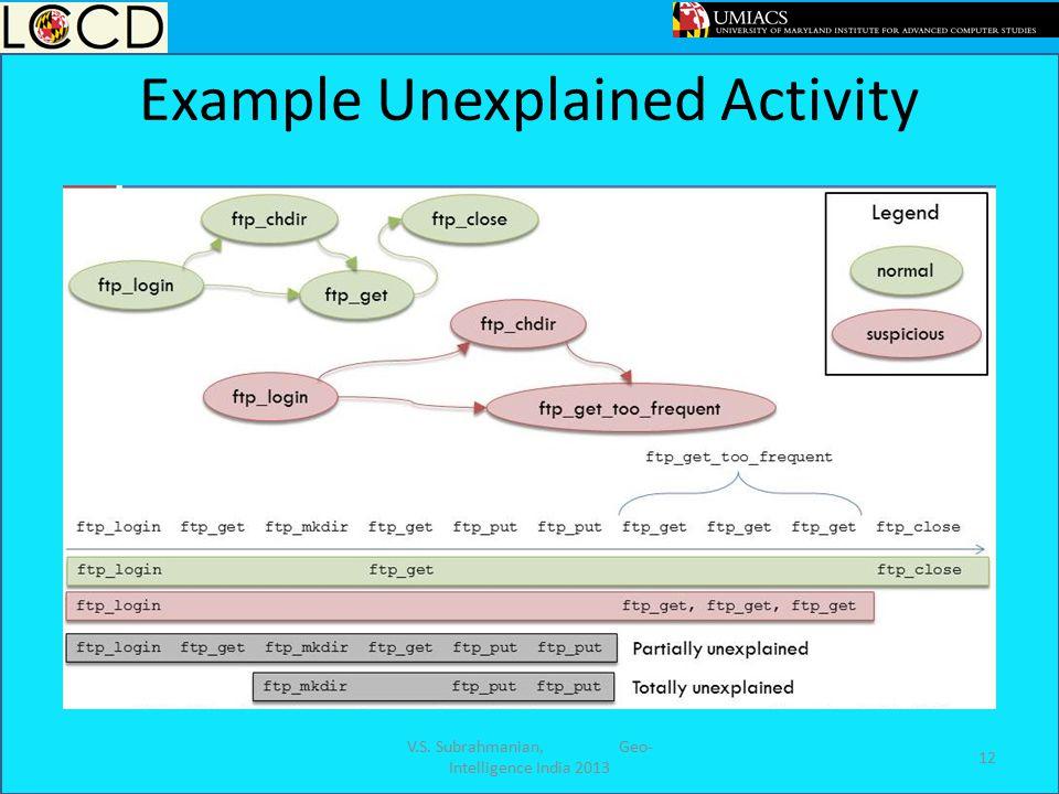 Example Unexplained Activity 12 V.S. Subrahmanian, Geo- Intelligence India 2013