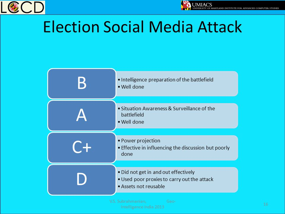 Election Social Media Attack 16 Intelligence preparation of the battlefield Well done B Situation Awareness & Surveillance of the battlefield Well don
