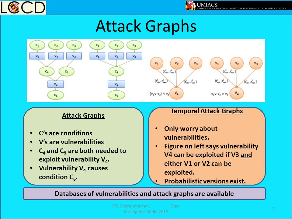Attack Graphs 7 C's are conditions V's are vulnerabilities C 4 and C 5 are both needed to exploit vulnerability V 4. Vulnerability V 4 causes conditio