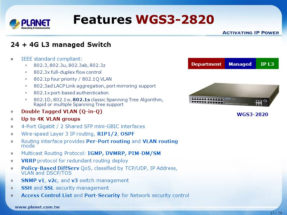 www.planet.com.tw 17 / 70 Features WGS3-2820 24 + 4G L3 managed Switch IEEE standard compliant: 802.3, 802.3u, 802.3ab, 802.3z 802.3x full-duplex flow