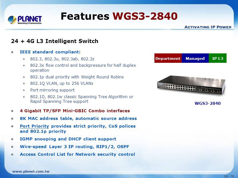 www.planet.com.tw 19 / 70 Features WGS3-2840 24 + 4G L3 Intelligent Switch IEEE standard compliant: 802.3, 802.3u, 802.3ab, 802.3z 802.3x flow control