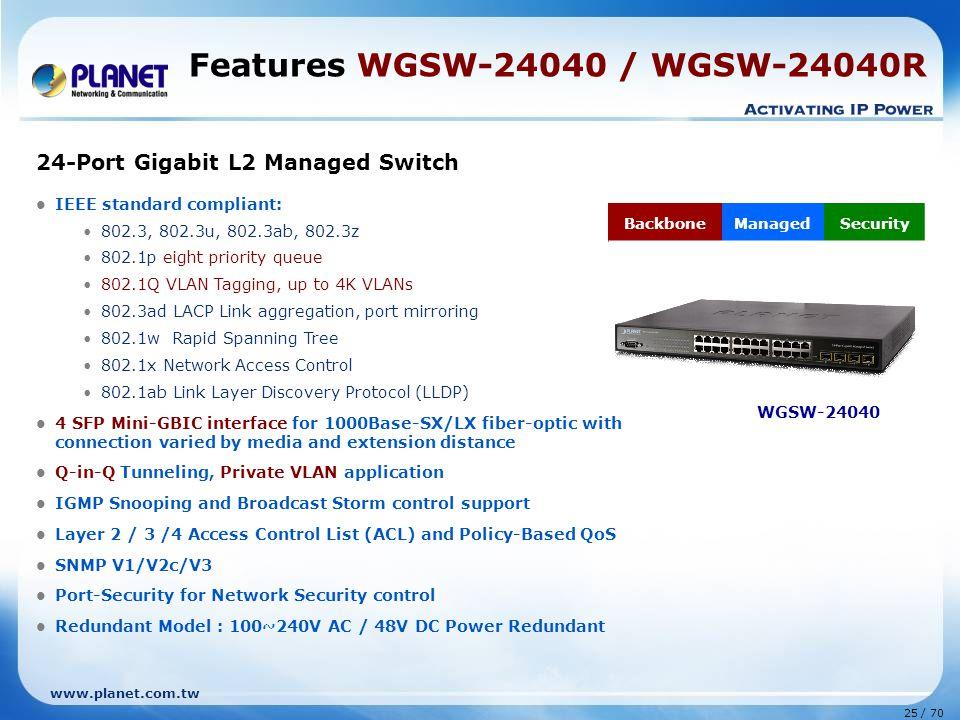 www.planet.com.tw 25 / 70 Features WGSW-24040 / WGSW-24040R 24-Port Gigabit L2 Managed Switch IEEE standard compliant: 802.3, 802.3u, 802.3ab, 802.3z