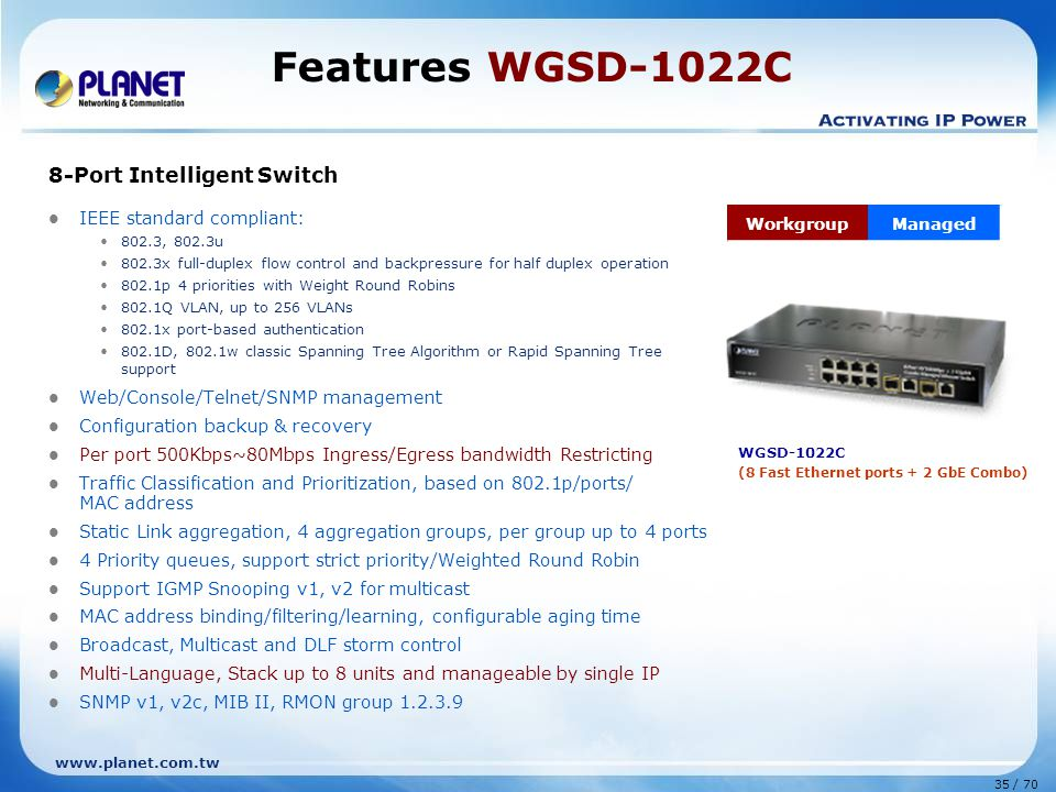 www.planet.com.tw 35 / 70 Features WGSD-1022C 8-Port Intelligent Switch IEEE standard compliant: 802.3, 802.3u 802.3x full-duplex flow control and backpressure for half duplex operation 802.1p 4 priorities with Weight Round Robins 802.1Q VLAN, up to 256 VLANs 802.1x port-based authentication 802.1D, 802.1w classic Spanning Tree Algorithm or Rapid Spanning Tree support Web/Console/Telnet/SNMP management Configuration backup & recovery Per port 500Kbps~80Mbps Ingress/Egress bandwidth Restricting Traffic Classification and Prioritization, based on 802.1p/ports/ MAC address Static Link aggregation, 4 aggregation groups, per group up to 4 ports 4 Priority queues, support strict priority/Weighted Round Robin Support IGMP Snooping v1, v2 for multicast MAC address binding/filtering/learning, configurable aging time Broadcast, Multicast and DLF storm control Multi-Language, Stack up to 8 units and manageable by single IP SNMP v1, v2c, MIB II, RMON group 1.2.3.9 WorkgroupManaged WGSD-1022C (8 Fast Ethernet ports + 2 GbE Combo)