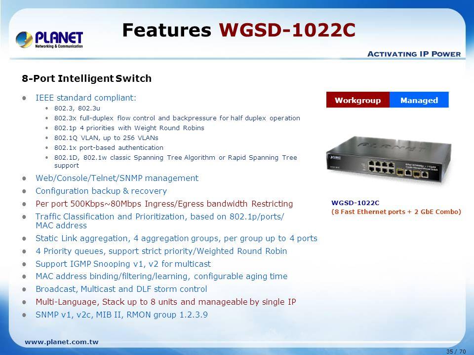 www.planet.com.tw 35 / 70 Features WGSD-1022C 8-Port Intelligent Switch IEEE standard compliant: 802.3, 802.3u 802.3x full-duplex flow control and bac